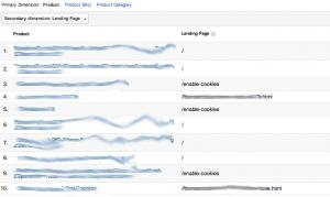 Landing Pages Filter, Google Analytics
